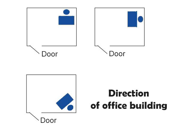Direction of office building