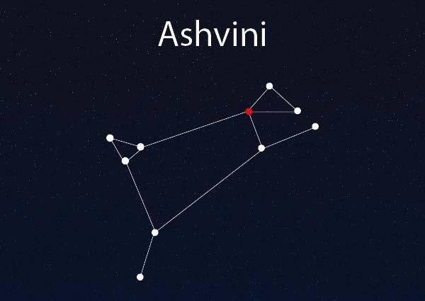Ashvini
