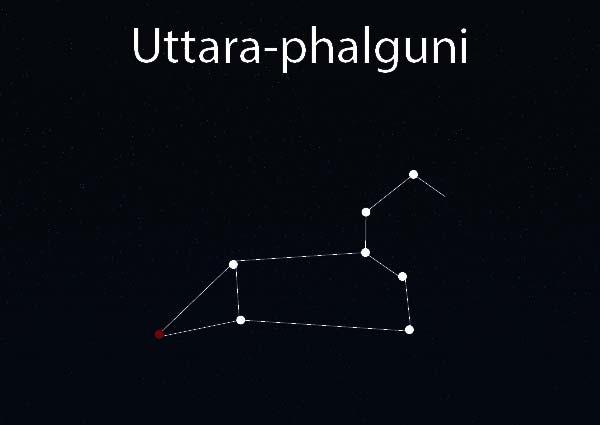 Uttara Phalguni