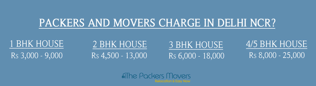 packers and movers charge in Delhi NCR